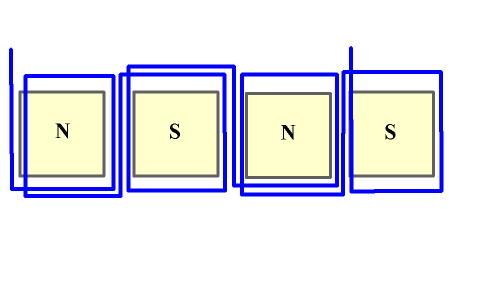 Схема однофазных обмоток генератора