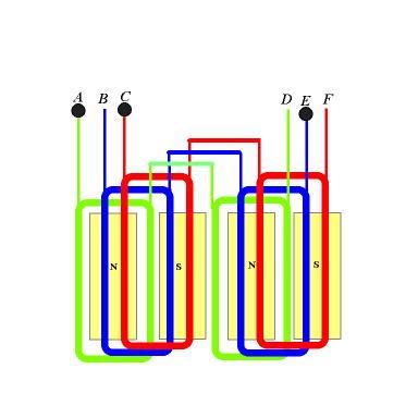 в 3-х-фазных генераторах: